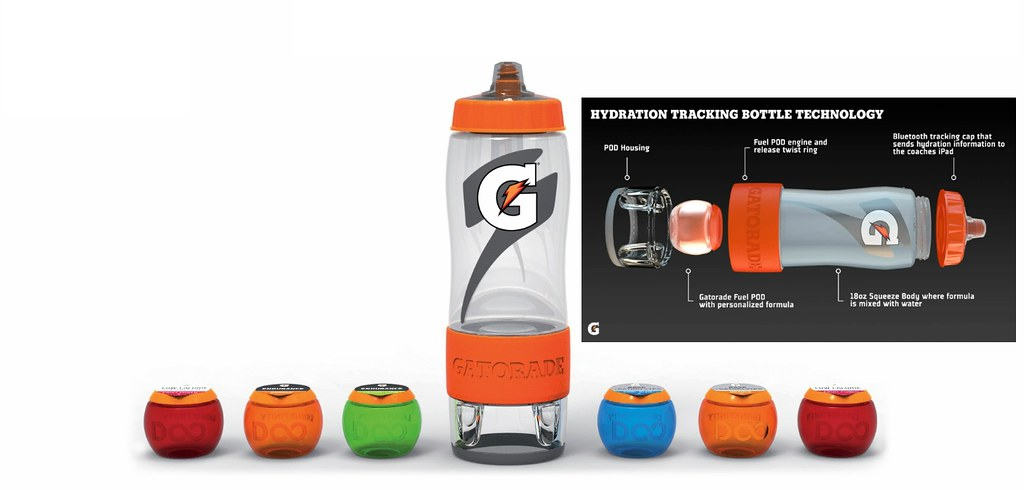Pepsico Gatorade Smart Design And Tether Gatorade Hydra