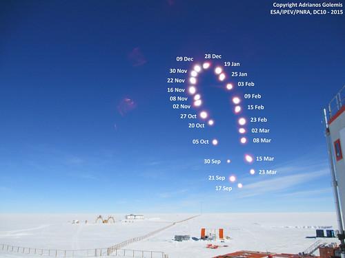 VCSE - Mai kép - Antarktiszi analemma