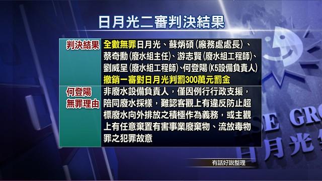 日月光K7廠汙染二審判決結果。照片來源:公共電視「有話好說」。