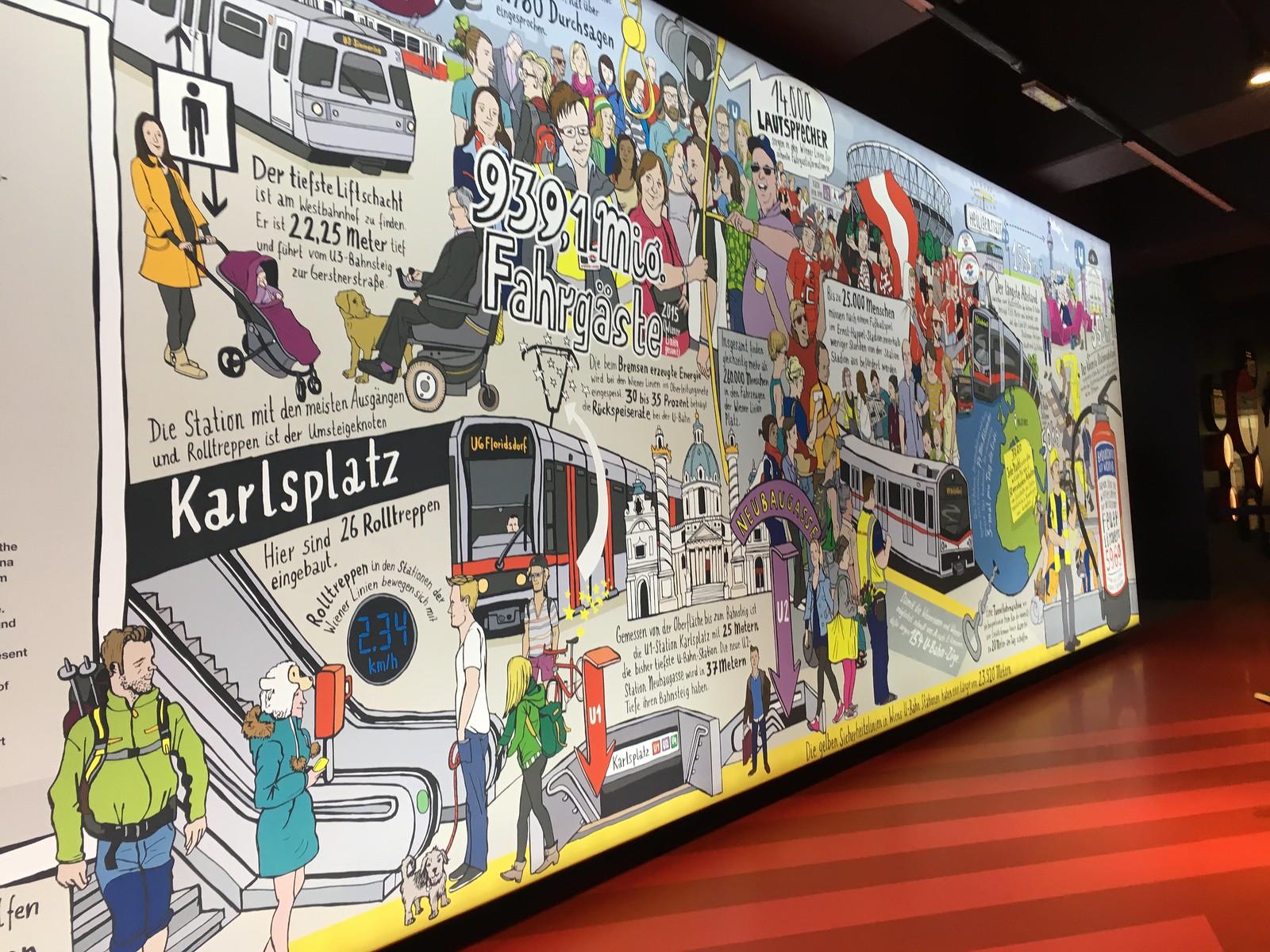 Ausstellung im Infocenter U2/U5