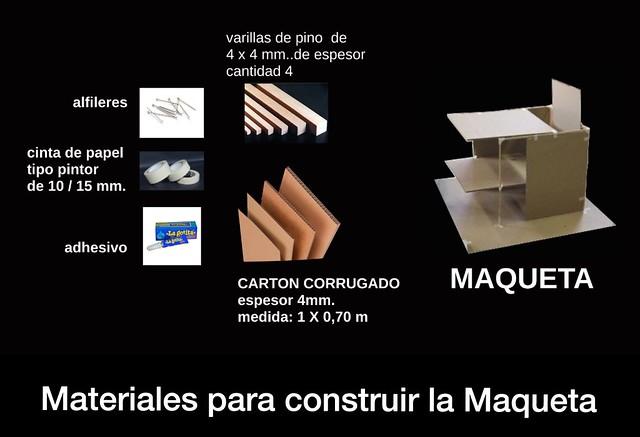 Materiales maqueta