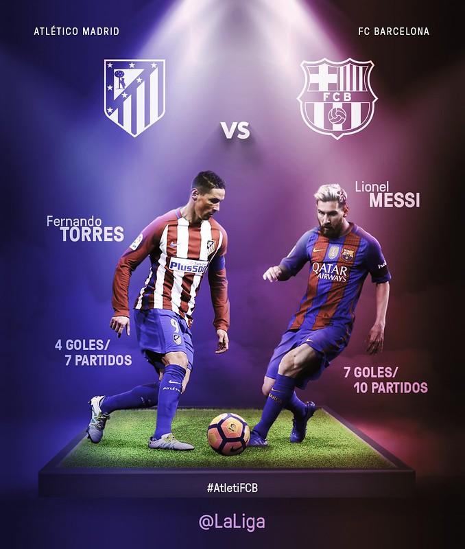 Fernado Torres vrs. Leo Messi