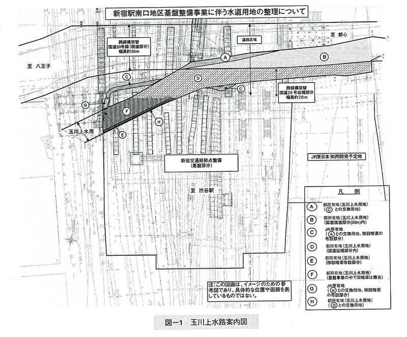 新宿駅南口地区基盤整備事業と玉川上水