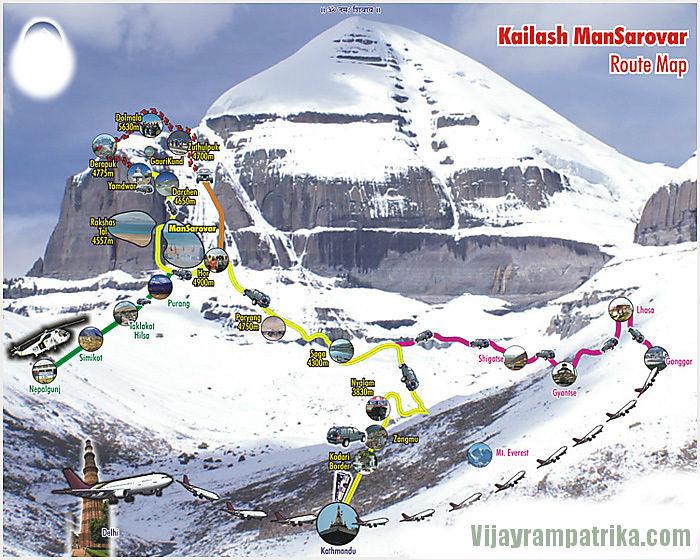 Kailash Mansarovar Yatra video guide.