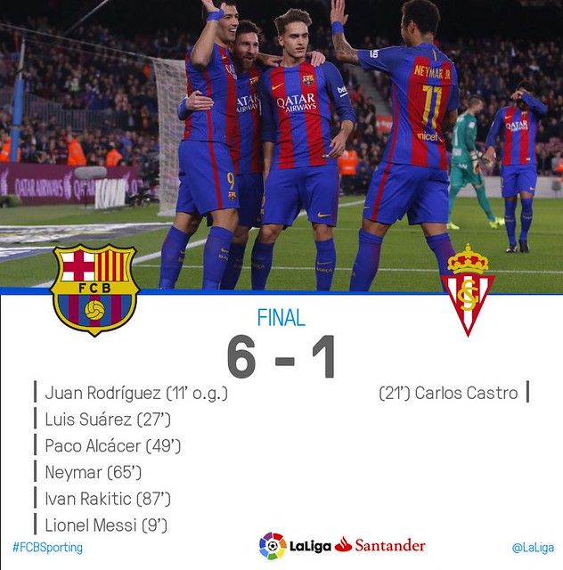 La Liga (Jornada 25): FC Barcelona 6 - Sporting de Gijón 1