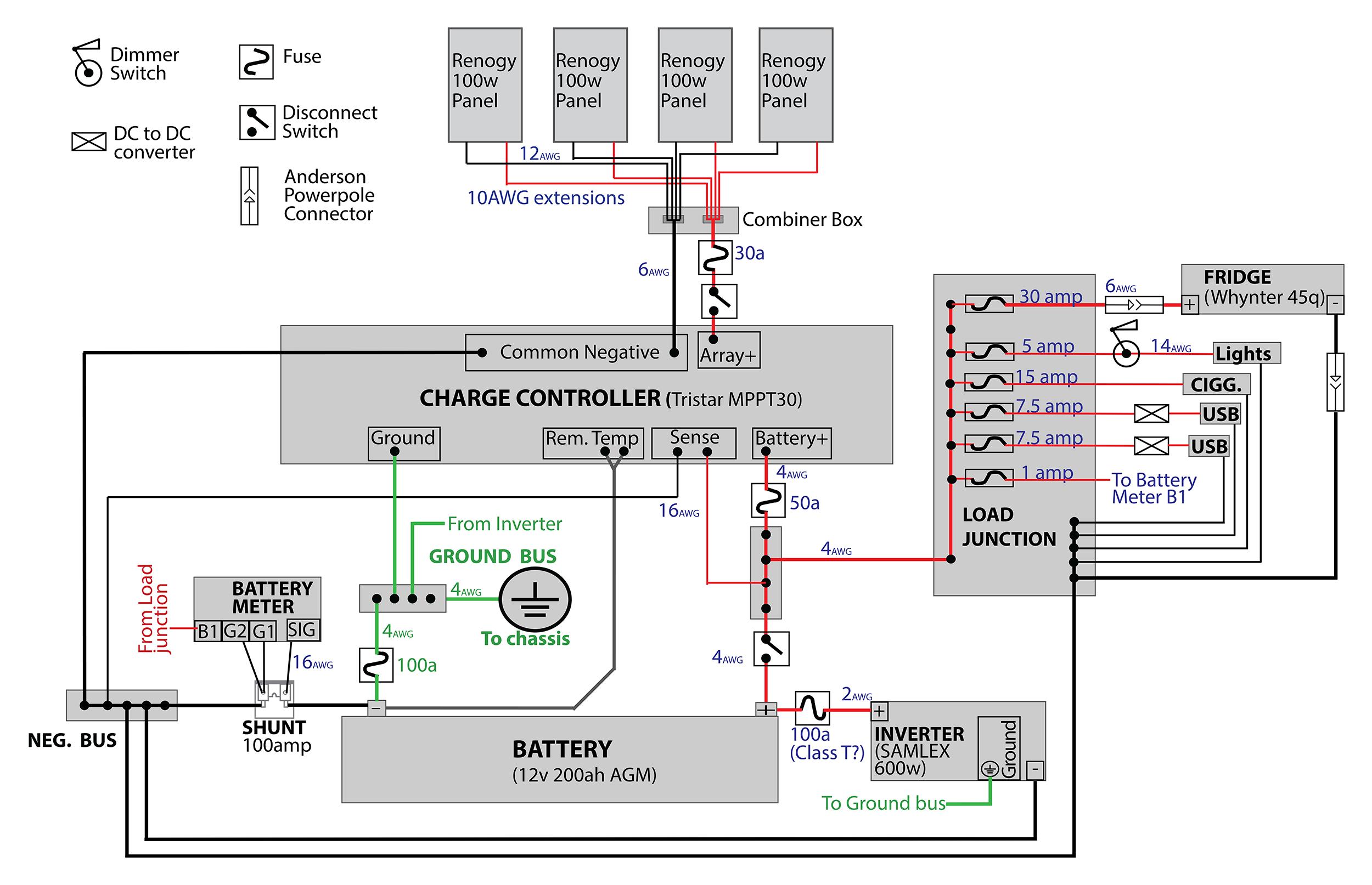Roadtrek Inverter Wiring Diagram