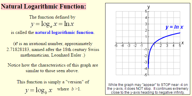 Logarithmic-Functions-5