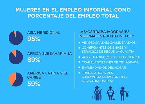 informal-es