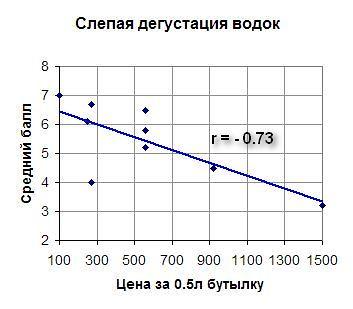 Vodkas1