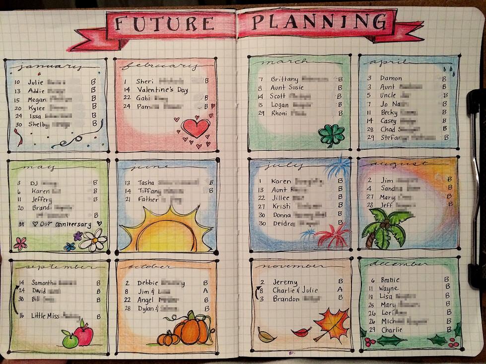 2015 10 28 bullet journal future planning anita flickr for Future planner online