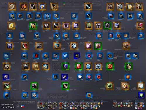 сборка артефактов в warcraft 3