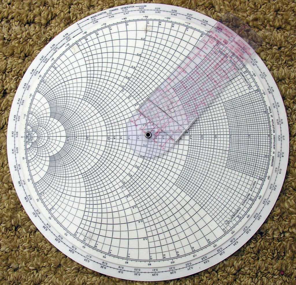 Smith Chart Tutorial: Smith Chart Slide Rule | For Transmission Line Calculations | Flickr,Chart