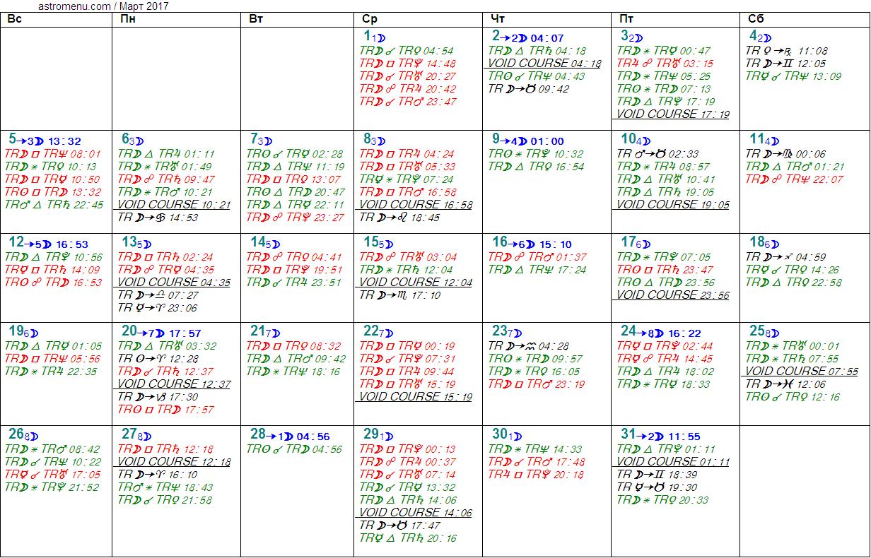 Астрологический календарь на МАРТ 2017. Аспекты планет, ингрессии в знаки, фазы Луны и Луна без курса
