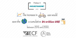 COP21 infographic Finance&economy | by European Cyclists' Federation