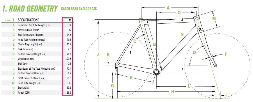 Help with geometry