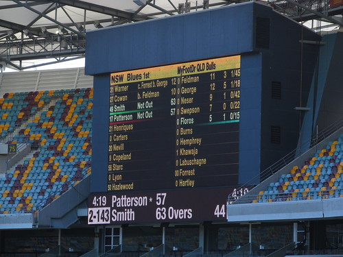 The Gabba scoreboard