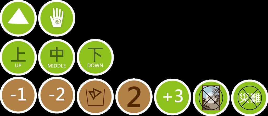 《濕情畫地》遊戲卡牌icon圖。圖片來源:黃聖淵、黃國睿、黃兆偉、羅法尼耀穎哲