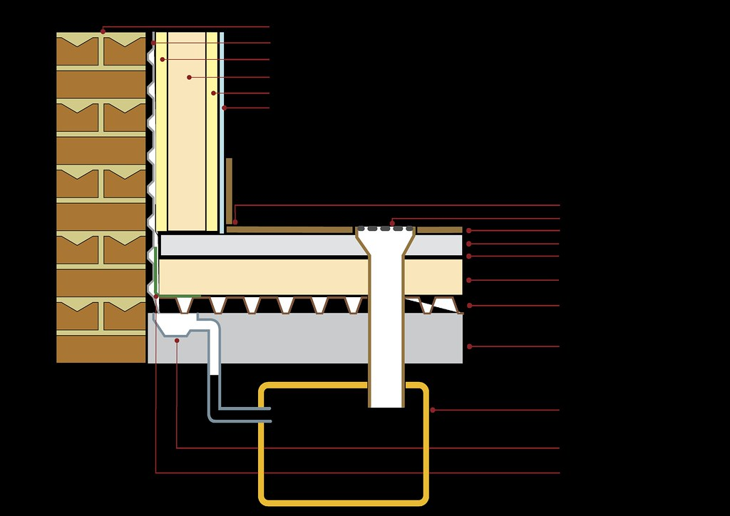 Schematic Diagram 1 01 How The Wall And Floor Membranes
