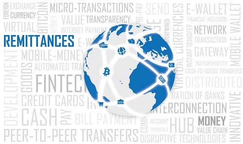 Bitcoin Wallet Symbolic Link