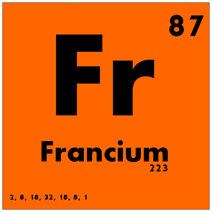 087 Francium Periodic Table Of Elements Watch Study Guid Flickr
