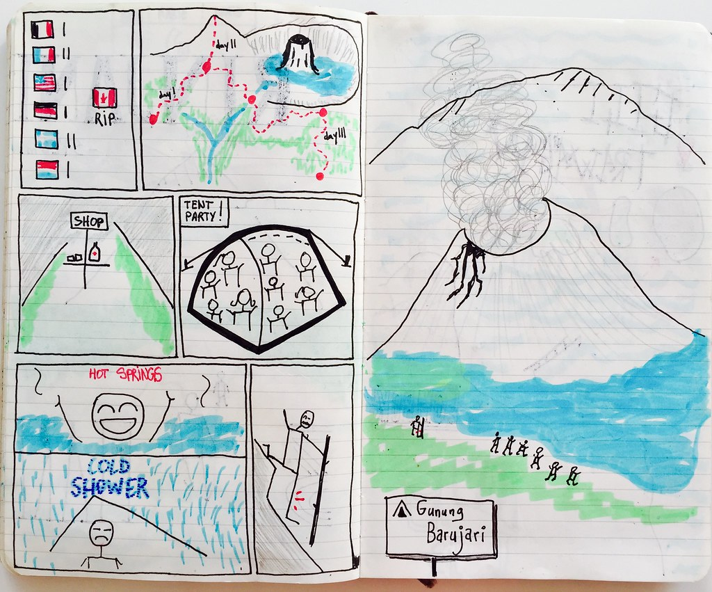 David Leuliette sketchnotes indonesia