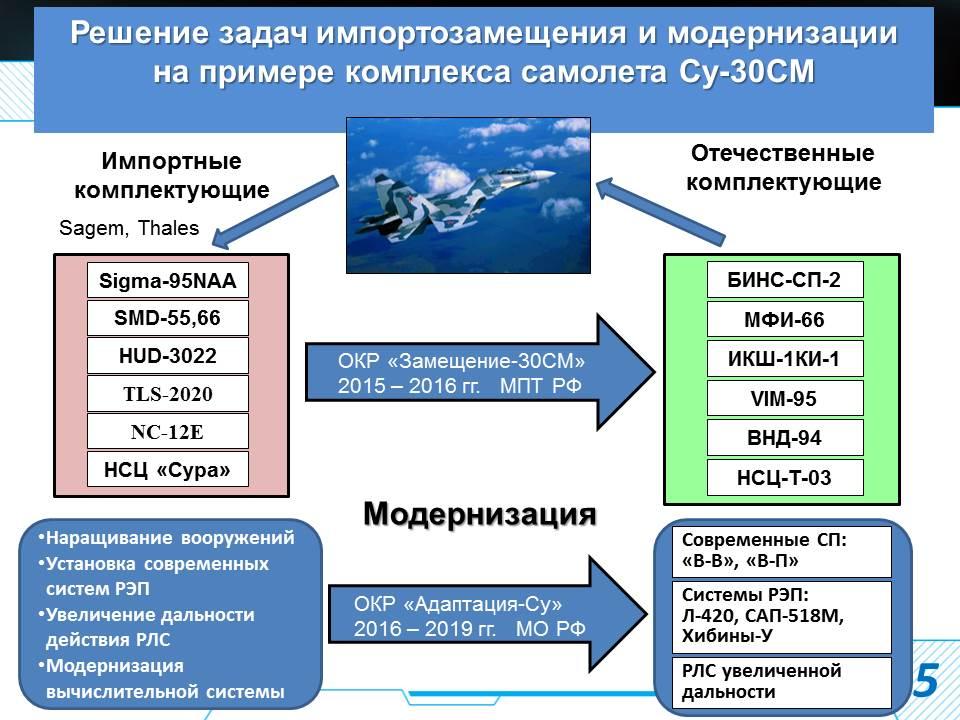Orosz légi és kozmikus erők - Page 14 31710956573_a5c3732e66_o