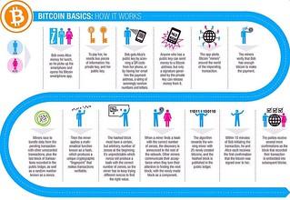 Minea Bitcoin