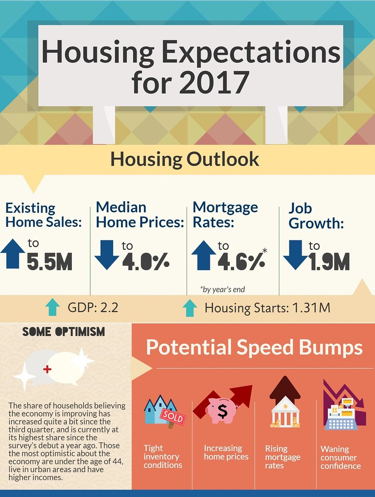 Year Mortages For Doing Up Properties To Sell