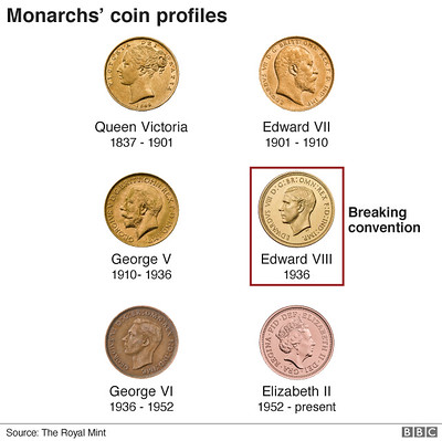 Royal monarch coin profiles