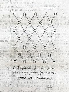 Sir Thomas Browne 1686 Garden Of Cyrus Plate