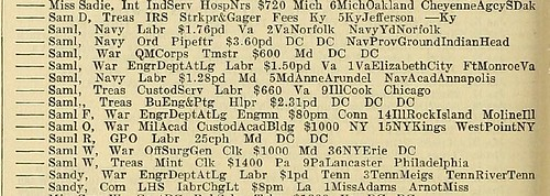 1913 Register listing Samuel W. Brown as a clerk in the U.S. Mint