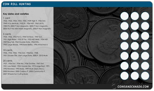 Canadian Coins Roll Hinting Playmat
