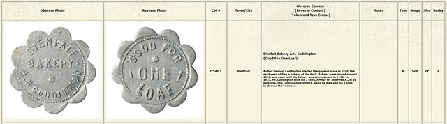 Saskatchewan Trade Tokens online entry sample