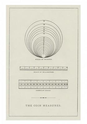 Mionnet scale