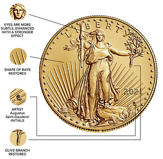 American Eagle Gold obverse features