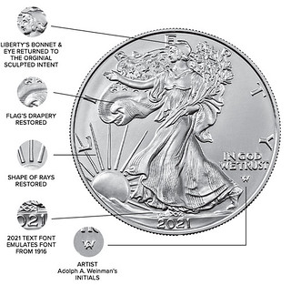 American Eagle Silver obverse features