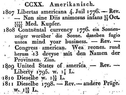 1824 German ContinentalDollar reference