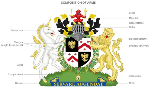 coat_of_arms_infographic