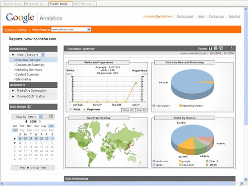 Google Analytics | by Colin ZHU