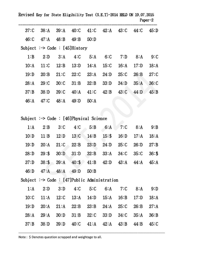 HP SET Answer Key