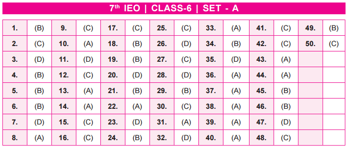 11th IEO 2020 - 2021 Answer Keys for Class 6