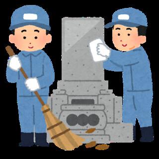 樹木葬の費用