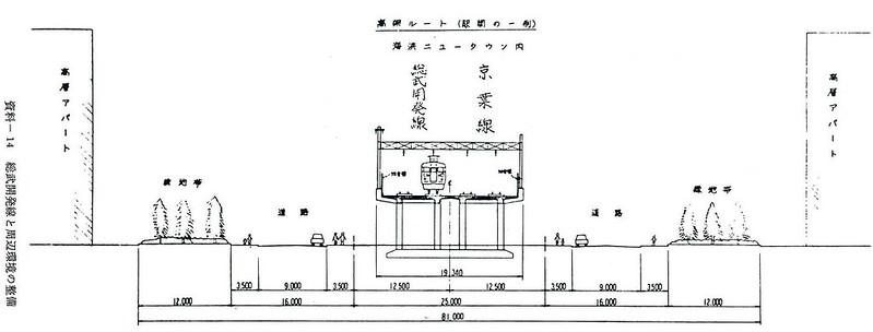 京葉線の都心新宿三鷹方面への乗り入れ計画 総武開発線 (10)