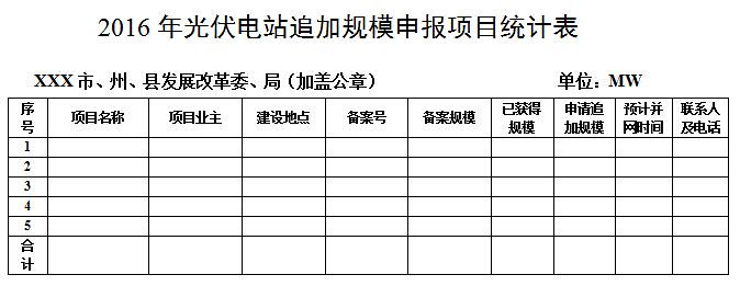 Hubei Province Energy Council Declaration of 2016-PV up-scale emergency notification