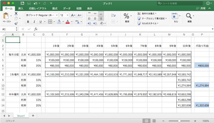 分配と課税