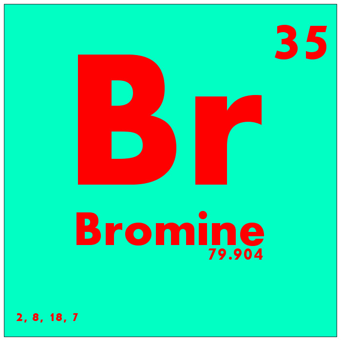 035 Bromine Periodic Table Of Elements Watch Study Guide Flickr
