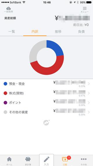 マネーフォワード_内訳