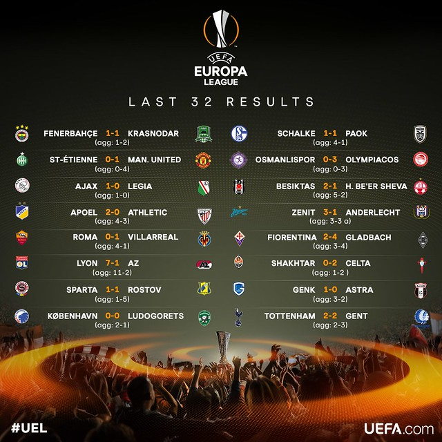 Europa League (Dieciseisavos de final): Resultados