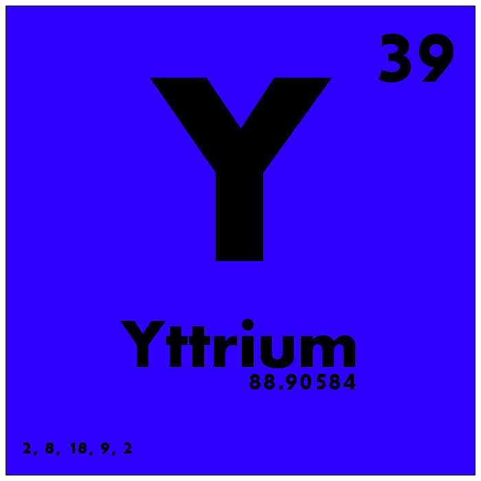 039 Yttrium - Periodic Table of Elements | Watch Study ...
