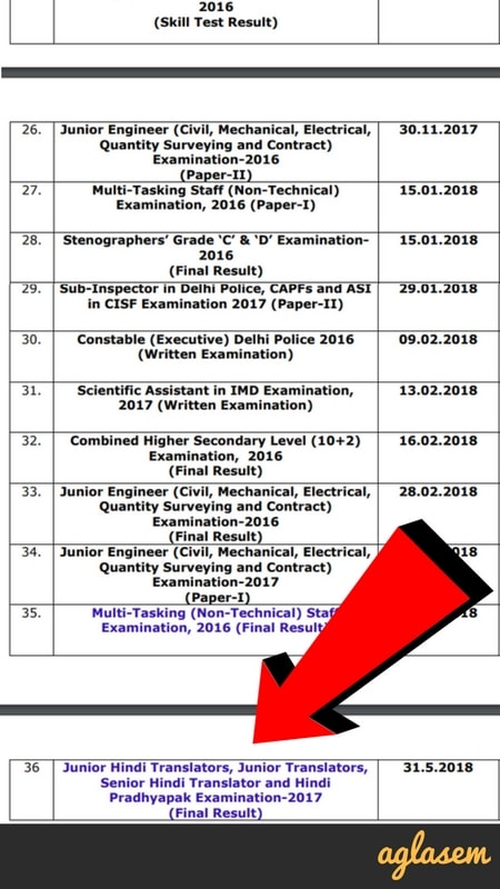 SSC JHT Result 2018 to be announced on 31 May or earlier